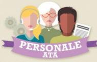 NUOVO ORARIO DI SERVIZIO COLLABORATORI SCOLASTICI - PERIODO 11 MARZO - 03 APRILE 2020