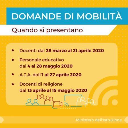 MOBILITA' 2020/2021