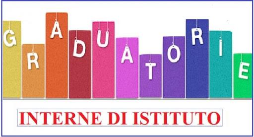 Graduatoria Interna d'Istituto - Individuazione soprannumerari a.s. 2020/2021